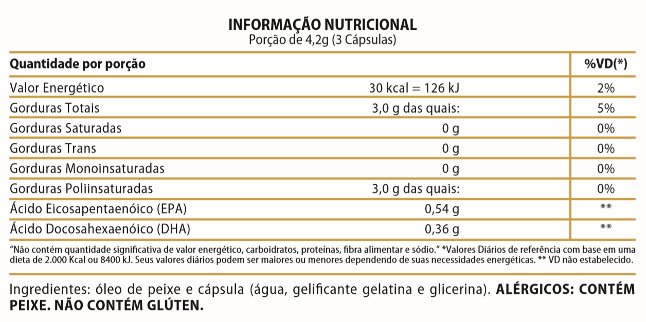omega-3 toptherm norwegian aracy